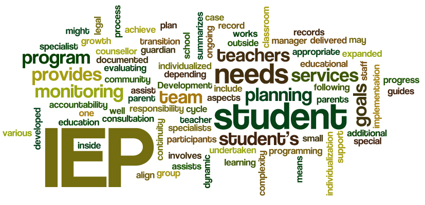 Iep Planning Accommodations And >> Printable List Provides Over 500 Accommodations For An Iep Or 504